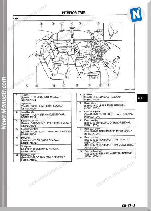 Mazda 3 Interior Trim 2010 Workshop Manual