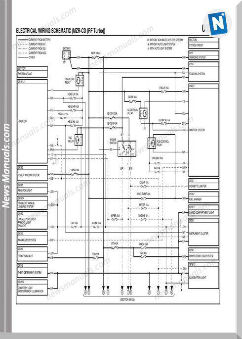 Mazda 6 Fl Mps 2002-2007 Year English Wiring Diagrams