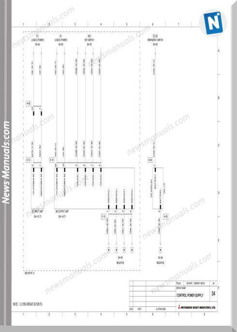 Mitsubishi Forklift Luna Mcfa 2011 07 01 Service Manual