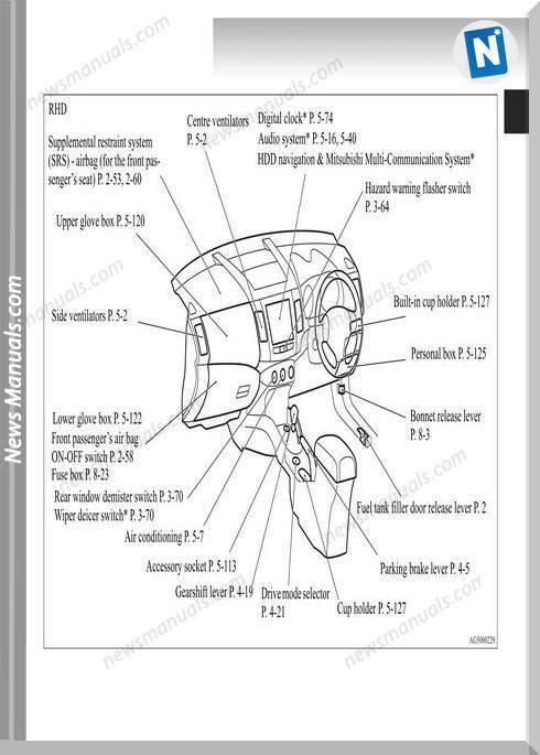 Mitsubishi Outlander Models 2007 Year Workshop Manual