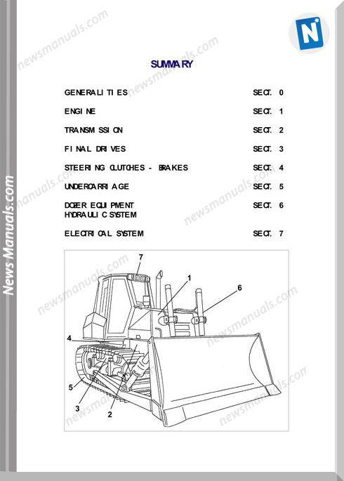 New Holland D180 Craler Dozer Workshop Manual