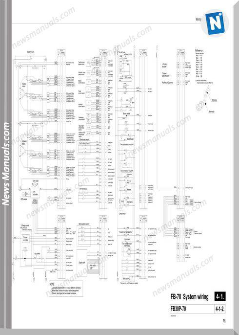 Nichiyu Forklift Fb 70 Wiring And Control Unit Layout