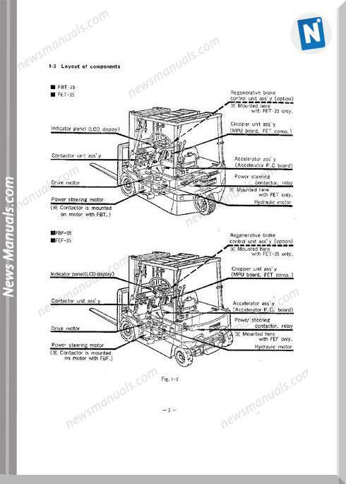 Nichiyu Forklift Fbt Fbf Fet Fef Sicos 35Service Manual