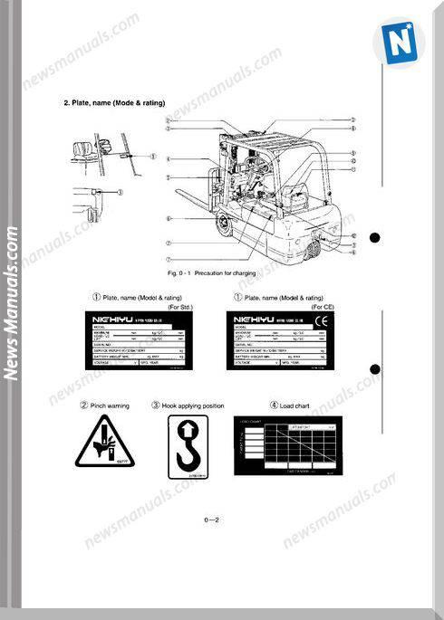 Nichiyu Forklift Fbt13 15 18P Sicos 60 Service Manual