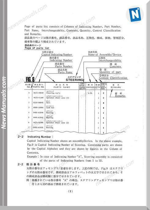 Nichiyu Reach Truck 469 Fbr(A) 9 10 12 30 Parts List