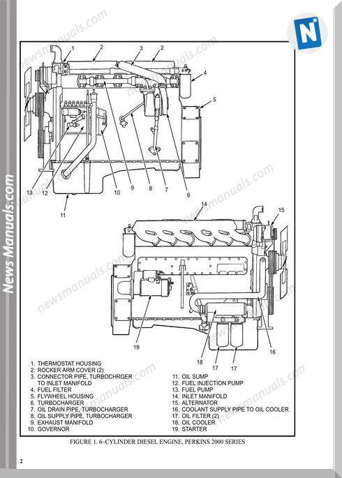Perkins 2000 Engine Repair Manual