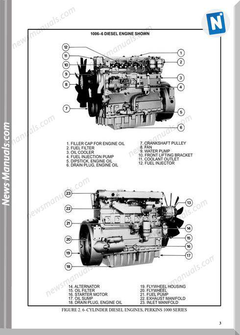 Perkins Diesel Engines 1000 Series Repair Manual