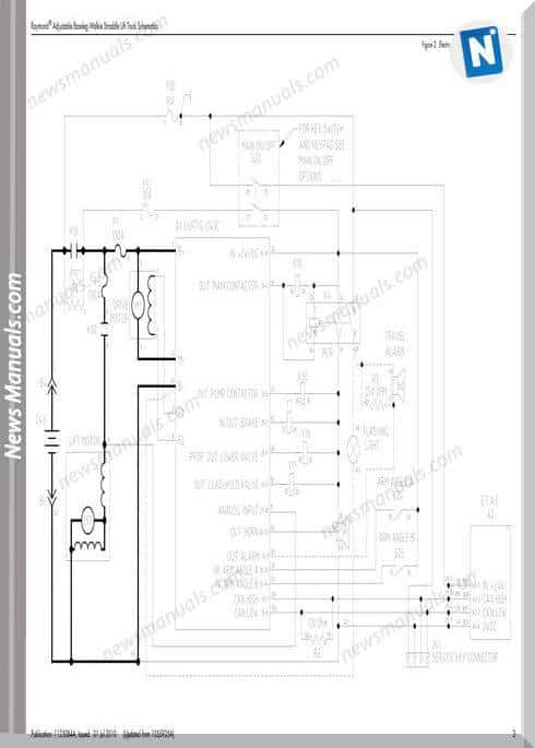 Raymond Forklifts Ras20-25 02000 Up Schematics Manual