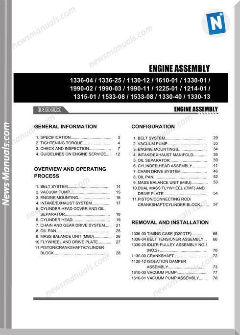 Ssang Yong Korando New Actyon 2010 2013 Engine Assambly