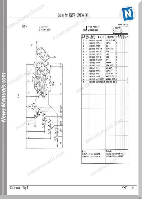 Takeuchi Engine For Tb25 Fr 3Tne78A