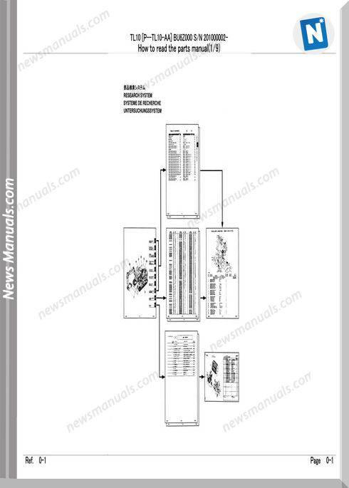 Takeuchi Track Loader P Tl10 Aa Parts Manual