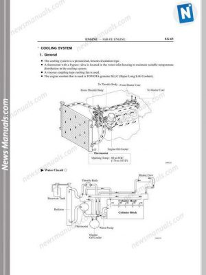 Download TOYOTA engine manual DVD All Model • News Manuals