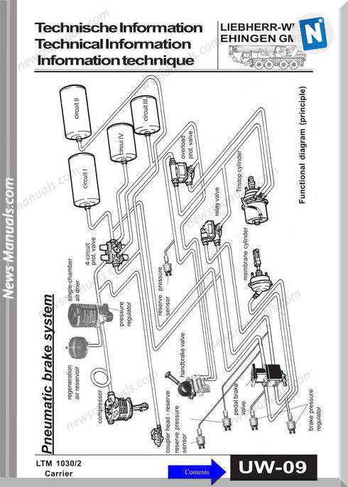 Training Air Brake System Liebherr Crane Ltm1030-2