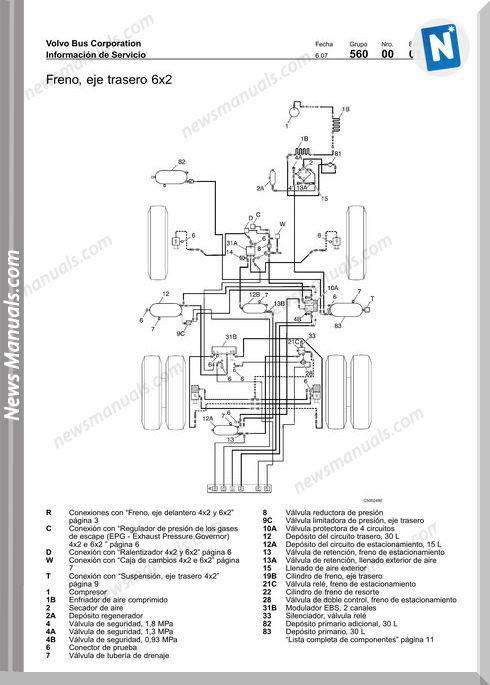 Volvo B12R Pneumatic Diagram Brake System Suspension