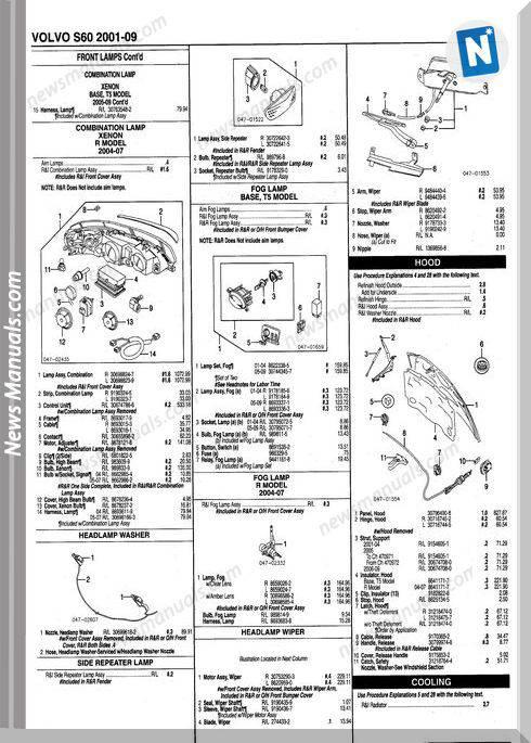 Volvo S60 2001 2009 Parts Manuals
