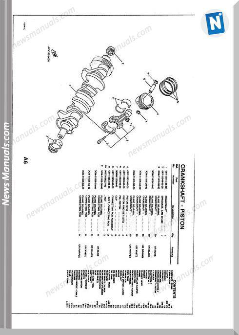 Yamaha Yzf R1 99 Parts Manuals