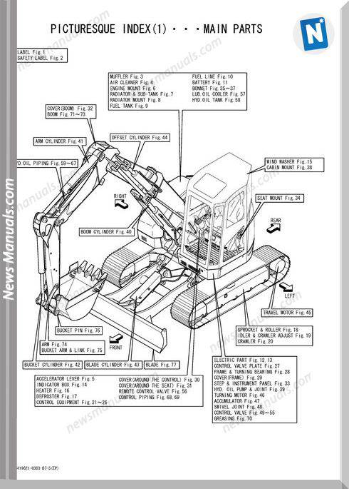 Yanmar Cawler Backhoe B7-5 Parts Manuals