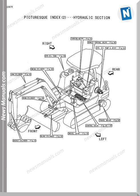 Yanmar Crawer Backhoe B22-2 For Panama Parts Manuals