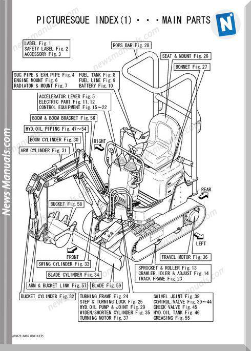 Yanmar Crawler Backhoe B08-3 Parts Manual