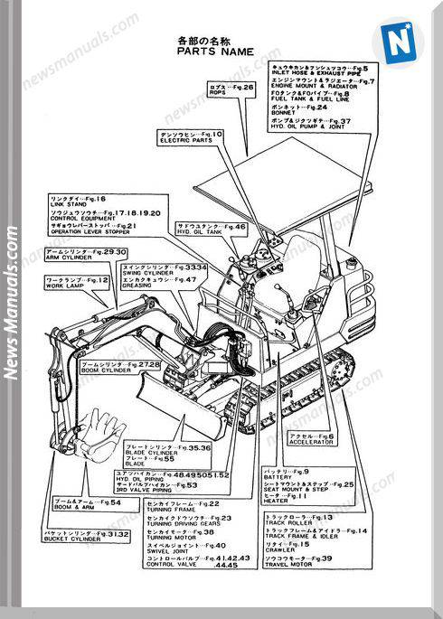 Yanmar Crawler Backhoe B17, B12 Amman Parts Manual
