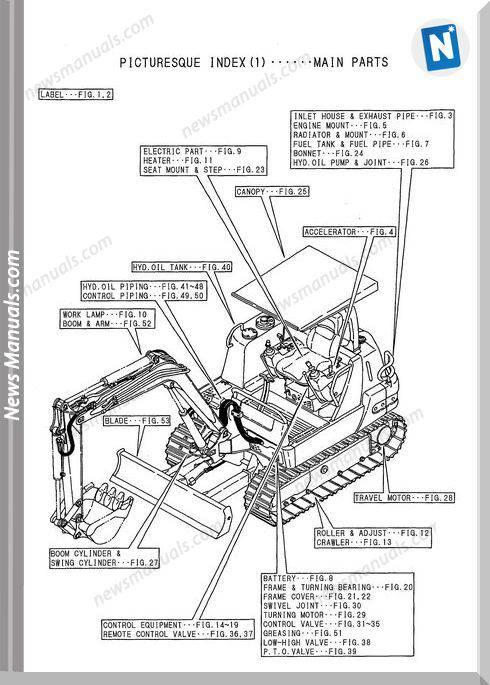 Yanmar Crawler Backhoe B22-2 Ammann Parts Manualas