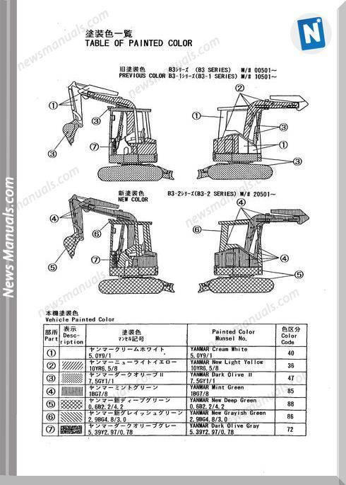 Yanmar Crawler Backhoe B3, B3-1, B3-2 Parts Manual