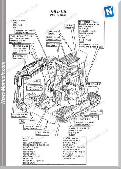 Yanmar Crawler Backhoe B3, B3-1, B3-2 Parts Manual