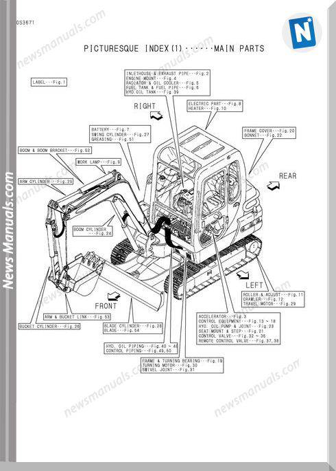 Yanmar Crawler Backhoe B50-2B For Europe Parts Catalog