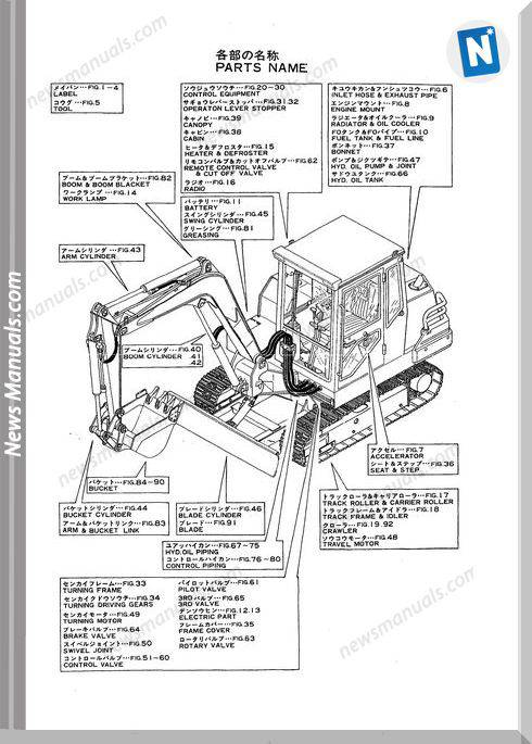 Yanmar Crawler Backhoe B50-P,B50-R Parts Manuals