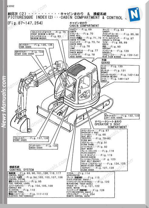 Yanmar Crawler Backhoe B6U B6U-1 Parts Manual