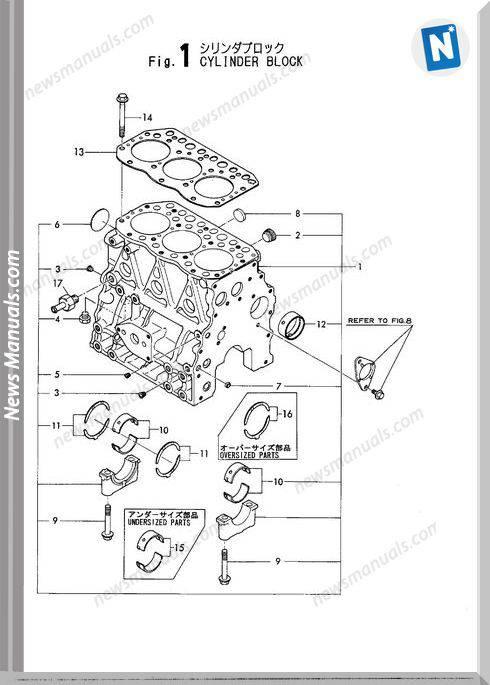 Yanmar Engine 3Tn75L-Rb Parts Catalog
