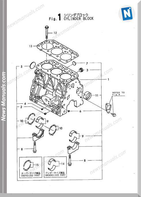 Yanmar Engine 3Tn84L-Rbb(B22(-1)Parts Catalog