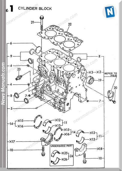 Yanmar Engine 3Tne68L-Ubc(B19)Parts Catalog