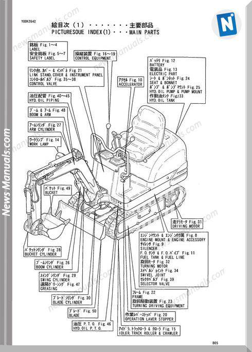 Yanmar Mini Backhoe Model B05 Parts Catalog