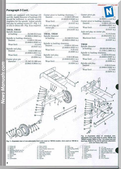 Yanmar Ym135 Ym330D Work Shop Manual