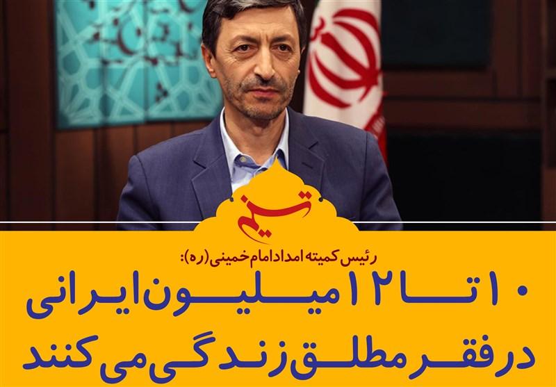 Image result for فقر مطلق در ایران