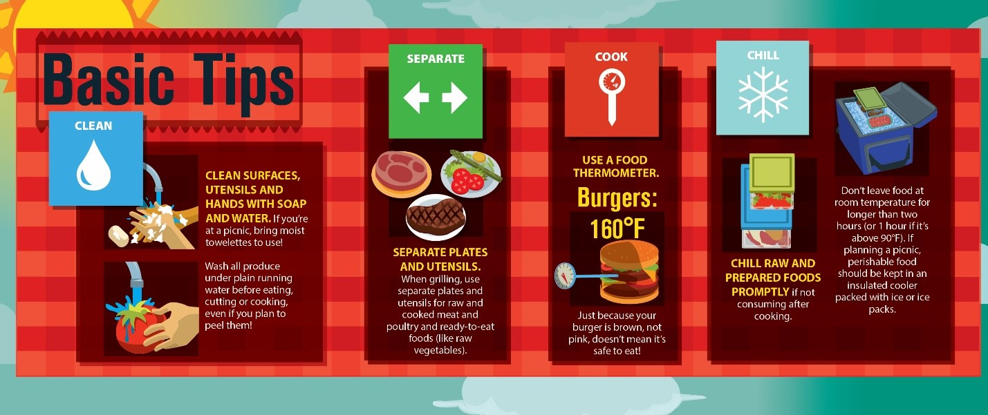 Don't bring food poisoning to your summer cookout!