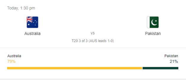 Pakistan Vs Australia 3rd T20 2019