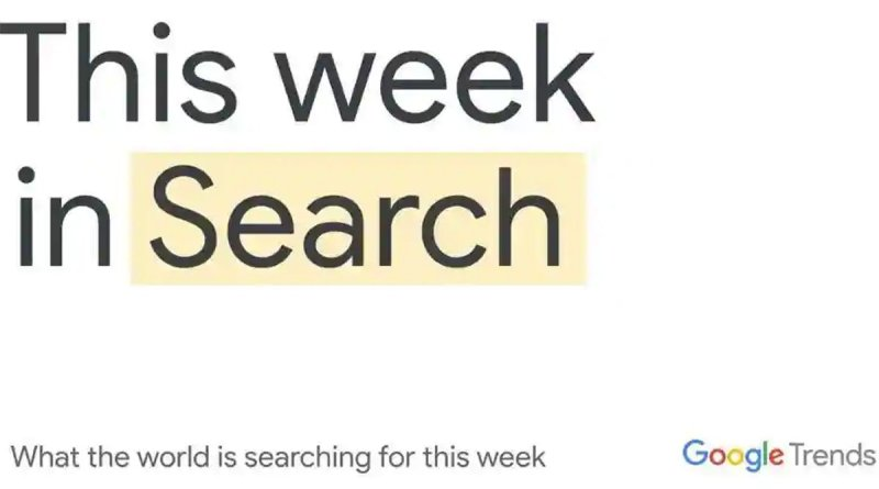 What the World is searching for this week