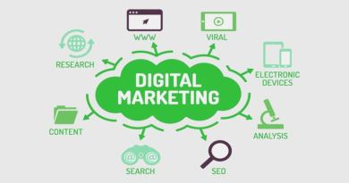 The Role of Digital Marketing in Modern Marketing