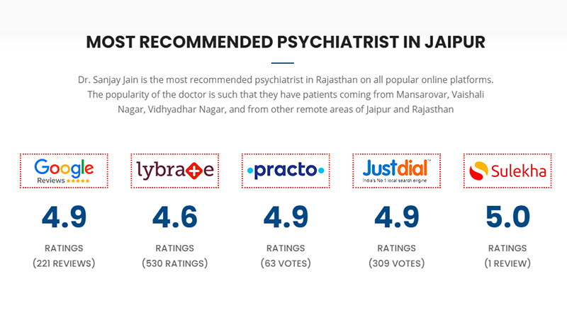 Most Recomended psychologist in jaipur