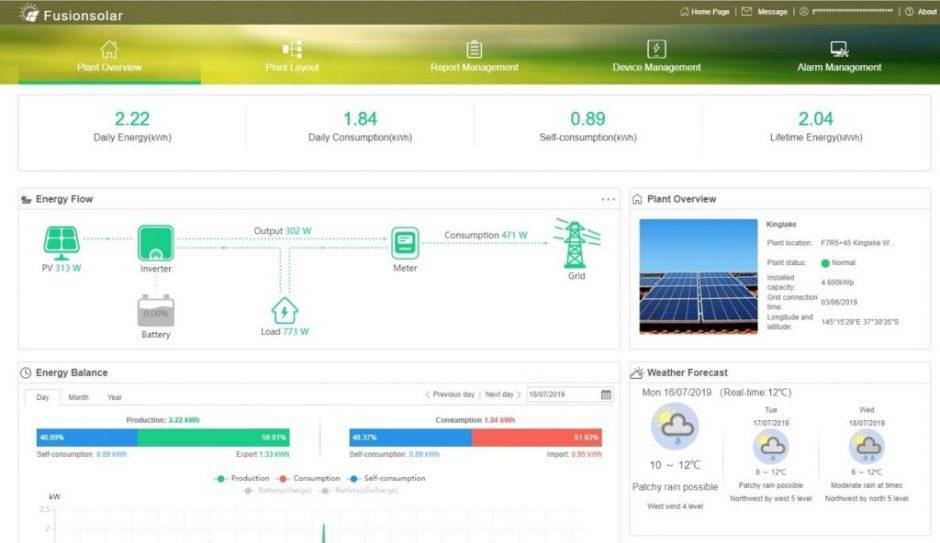 Afbeelding voorbeeld opbrengst zonnepanelen