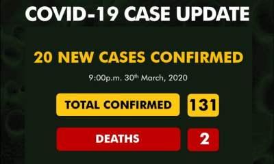 BREAKING: Nigeria Records 20 Fresh Coronavirus Cases, See Affected States