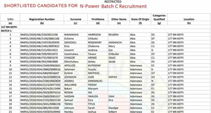 N-Power Shortlisted Candidates