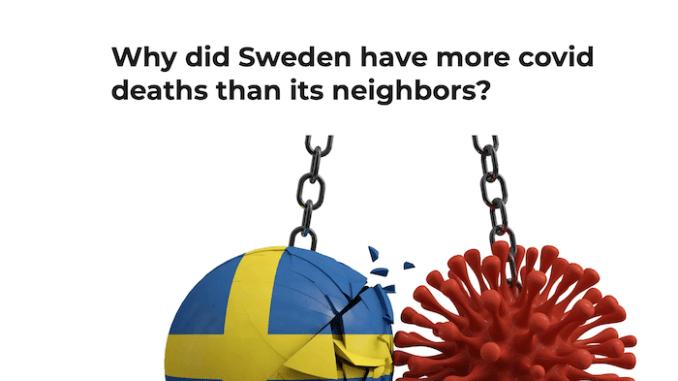 SwedenCorona