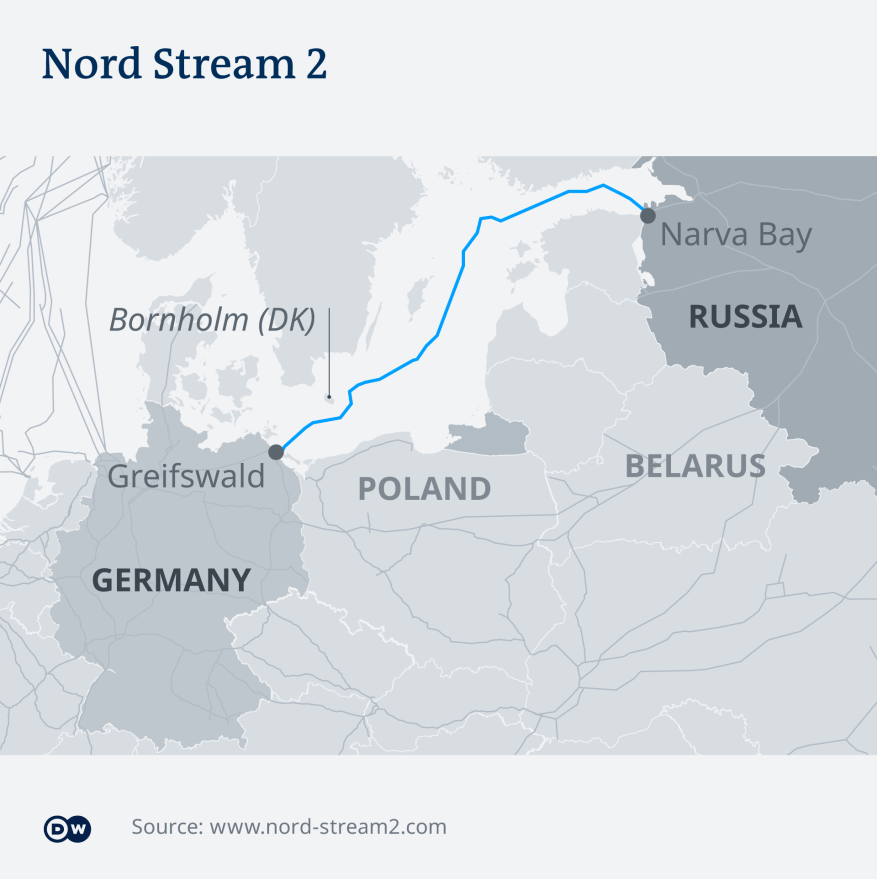 Map of Nord Stream 2