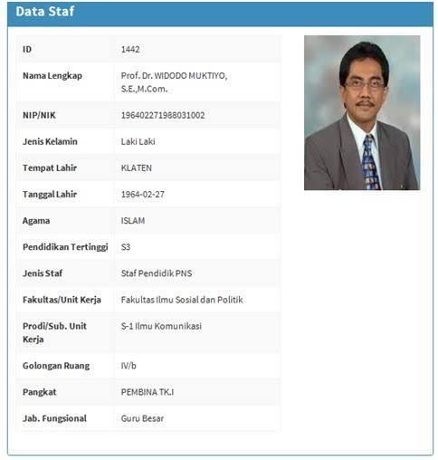 profil-widod-muktiyo