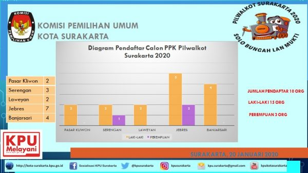 pilwakot-solo1