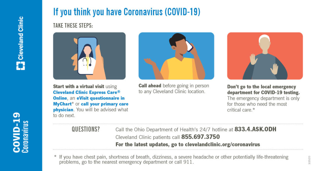 Frequently Asked Questions about Coronavirus Disease 2019 (COVID ...