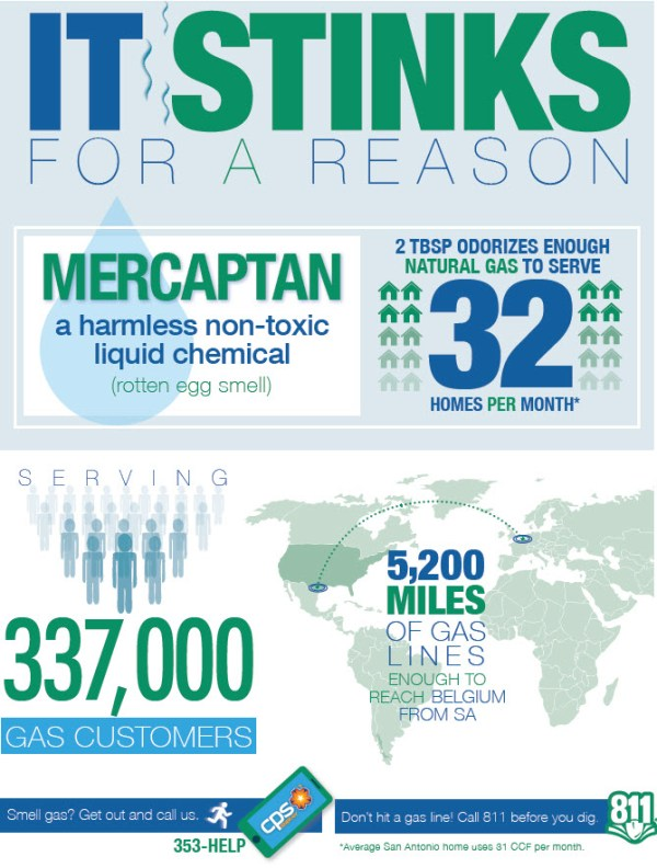 Gas odorant infographic